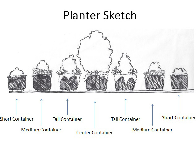 Planter sketch by Leah Purdy