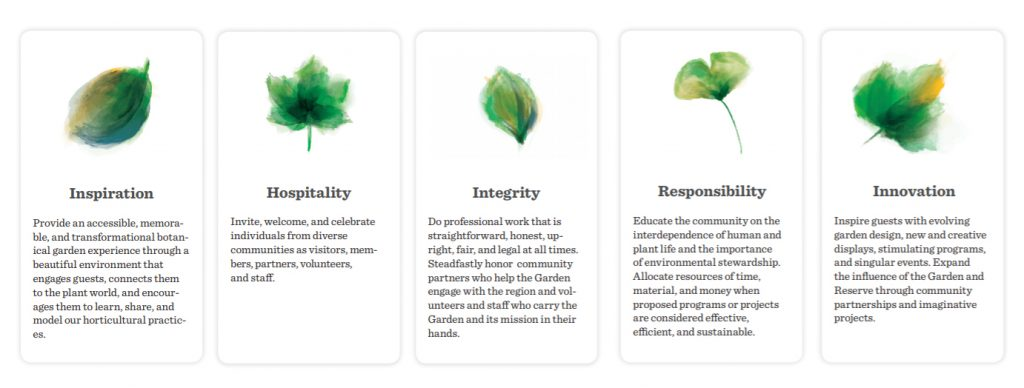 The five Core Values of Inspiration, Hospitality, Integrity, Responsibility, and Innovation define the ethos of the Garden and Reserve.